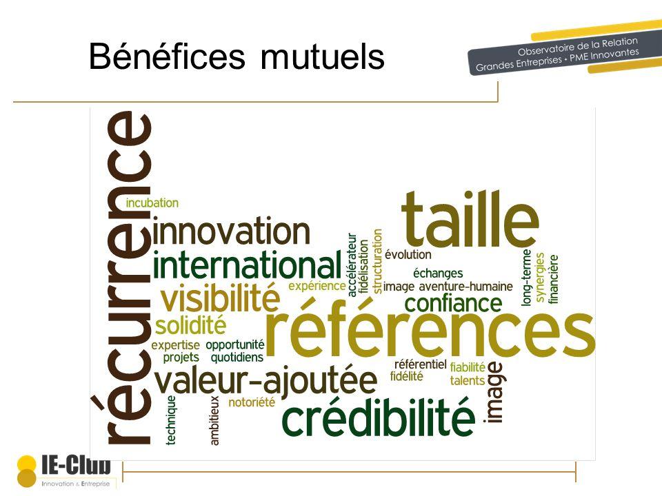 Les limites du modèle 2/3 des gdes entreprises interrogées pensent que leur organisations ne sont pas adaptées au dév de la relation avec les PME et dépensent moins de 20% de leur budget vers les PME innovantes.