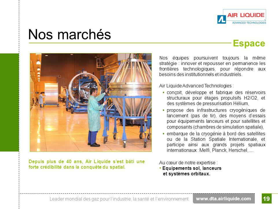 Leader mondial des gaz pour lindustrie, la santé et lenvironnement 19 Nos marchés Espace Depuis plus de 40 ans, Air Liquide sest bâti une forte crédib