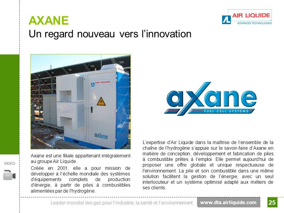 Leader mondial des gaz pour lindustrie, la santé et lenvironnement 25 AXANE Un regard nouveau vers linnovation Axane est une filiale appartenant intég