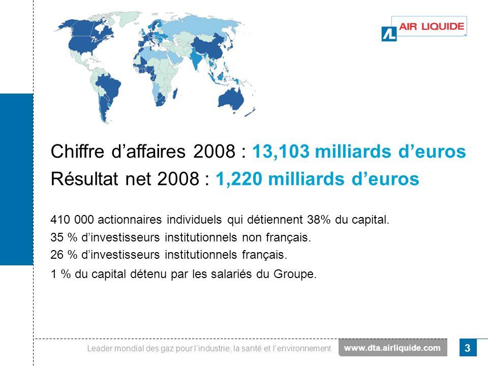 Leader mondial des gaz pour lindustrie, la santé et lenvironnement 3 Chiffre daffaires 2008 : 13,103 milliards deuros Résultat net 2008 : 1,220 millia