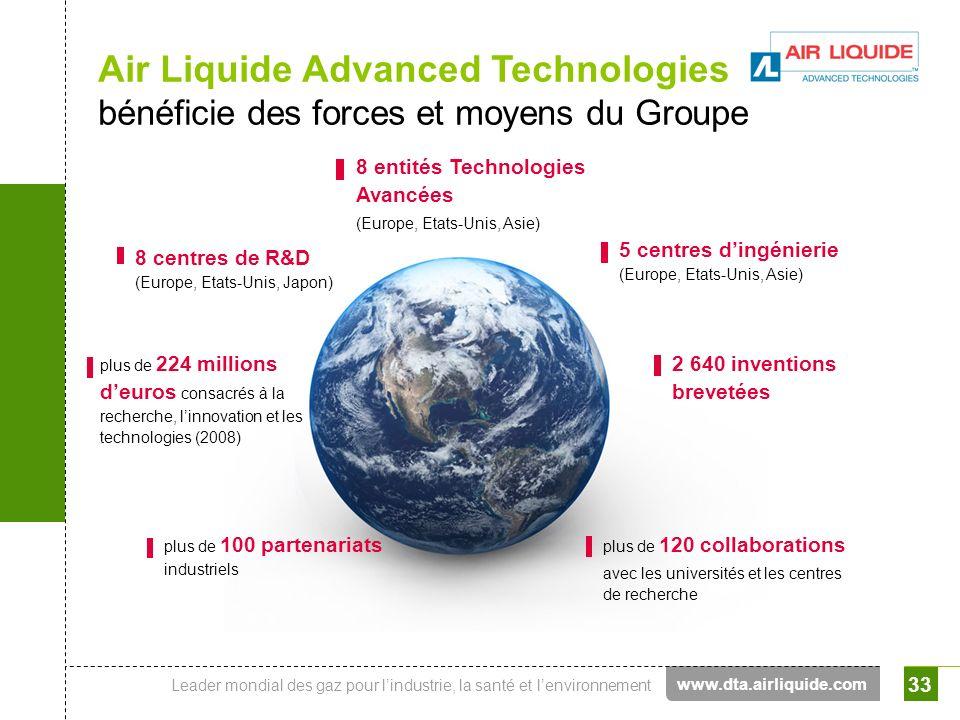 Leader mondial des gaz pour lindustrie, la santé et lenvironnement 33 Air Liquide Advanced Technologies bénéficie des forces et moyens du Groupe www.d