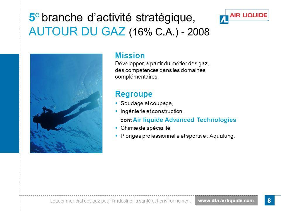 Leader mondial des gaz pour lindustrie, la santé et lenvironnement 8 5 e branche dactivité stratégique, AUTOUR DU GAZ (16% C.A.) - 2008 Mission Dévelo