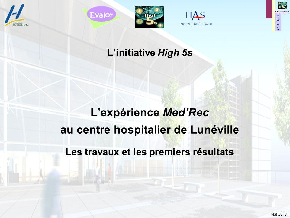Mai 2010 M e d R e c M e d R e c CH de Lunéville Linitiative High 5s Lexpérience MedRec au centre hospitalier de Lunéville Les travaux et les premiers