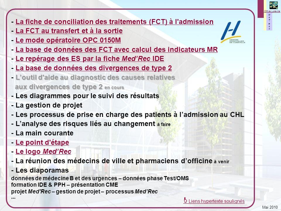 Mai 2010 M e d R e c M e d R e c CH de Lunéville Liens hypertexte soulignés - La fiche de conciliation des traitements (FCT) à l'admissionLa fiche de