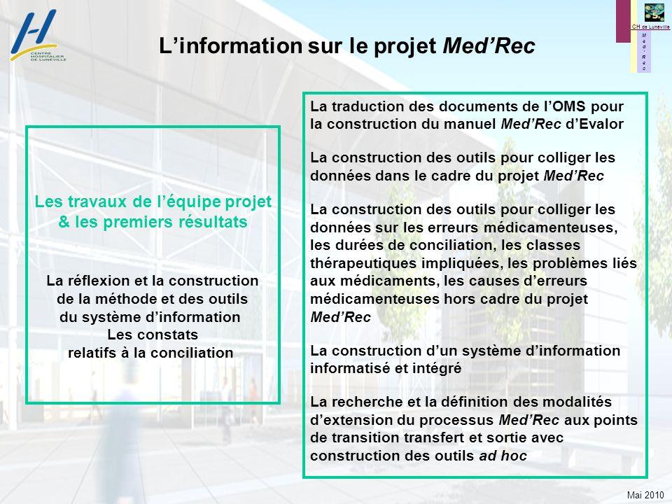 Mai 2010 M e d R e c M e d R e c CH de Lunéville Linformation sur le projet MedRec La traduction des documents de lOMS pour la construction du manuel