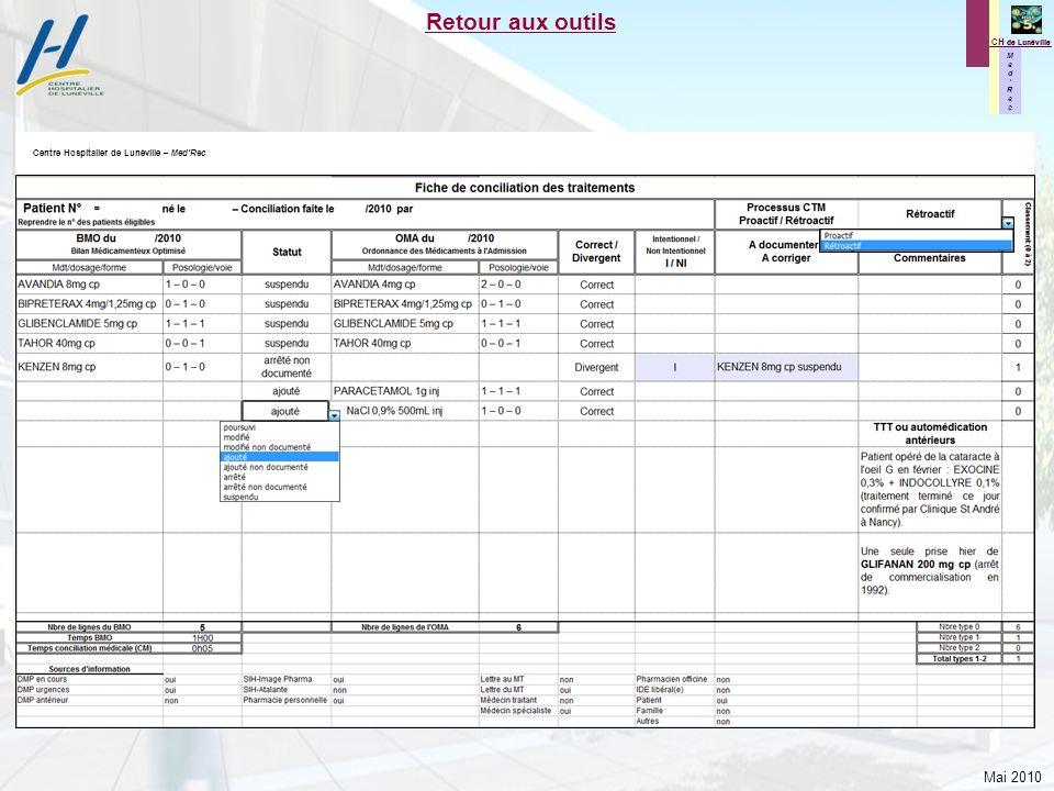Mai 2010 M e d R e c M e d R e c CH de Lunéville M e d R e c M e d R e c CH de Lunéville Retour aux outils Centre Hospitalier de Lunéville – MedRec