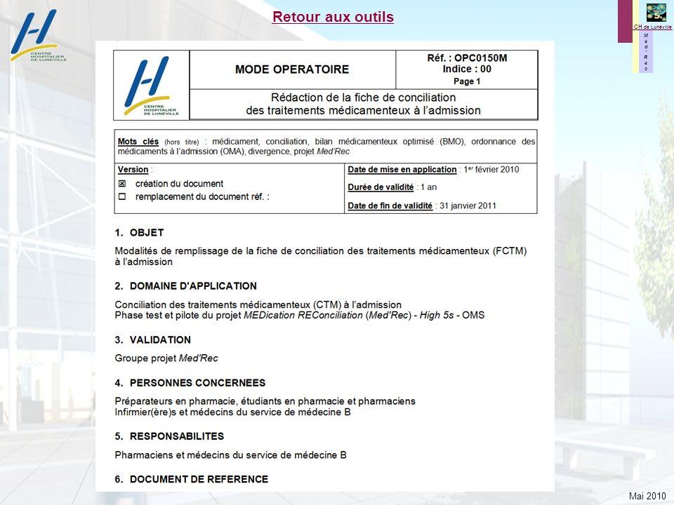 Mai 2010 M e d R e c M e d R e c CH de Lunéville Retour aux outils