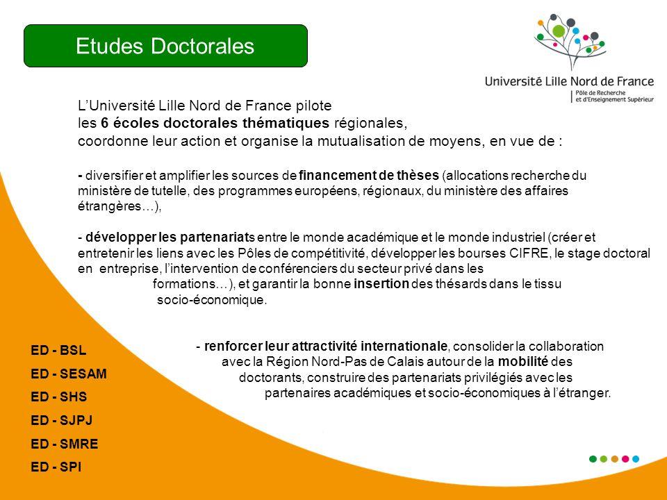 LUniversité Lille Nord de France pilote les 6 écoles doctorales thématiques régionales, coordonne leur action et organise la mutualisation de moyens,