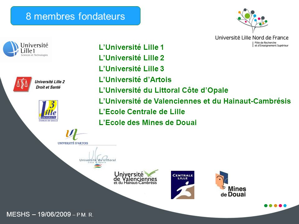 LUniversité Lille 1 LUniversité Lille 2 LUniversité Lille 3 LUniversité dArtois LUniversité du Littoral Côte dOpale LUniversité de Valenciennes et du Hainaut-Cambrésis LEcole Centrale de Lille LEcole des Mines de Douai 8 membres fondateurs MESHS – 19/06/2009 – P M.