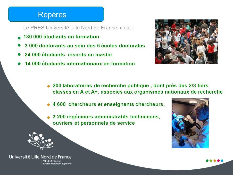 Le PRES Université Lille Nord de France, cest : 130 000 étudiants en formation 3 000 doctorants au sein des 6 écoles doctorales 24 000 étudiants inscr