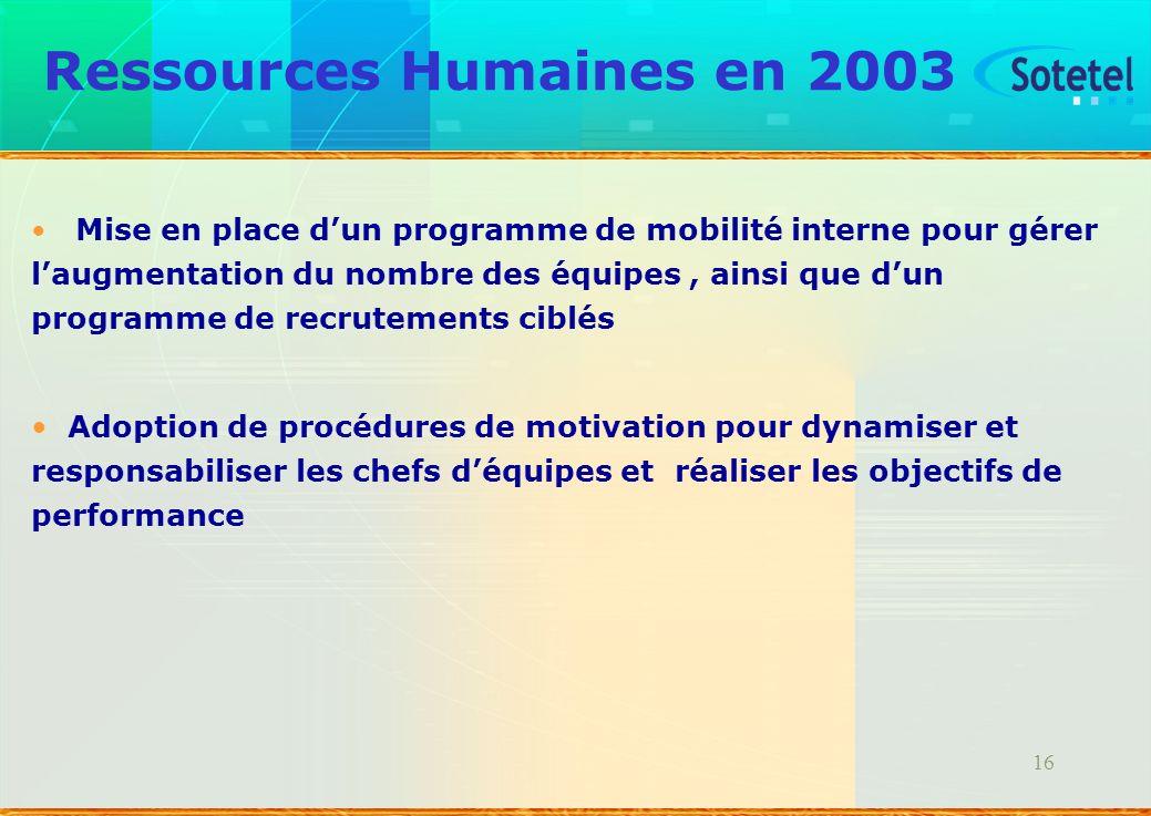 16 Ressources Humaines en 2003 Mise en place dun programme de mobilité interne pour gérer laugmentation du nombre des équipes, ainsi que dun programme