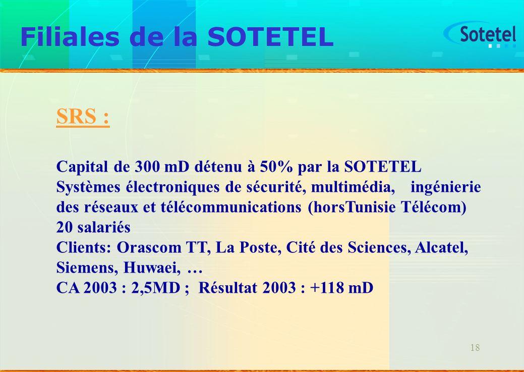 18 Filiales de la SOTETEL SRS : Capital de 300 mD détenu à 50% par la SOTETEL Systèmes électroniques de sécurité, multimédia, ingénierie des réseaux e