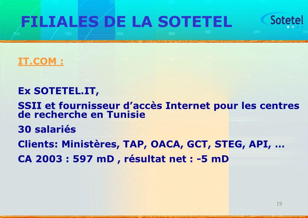 19 FILIALES DE LA SOTETEL IT.COM : Ex SOTETEL.IT, SSII et fournisseur daccès Internet pour les centres de recherche en Tunisie 30 salariés Clients: Mi