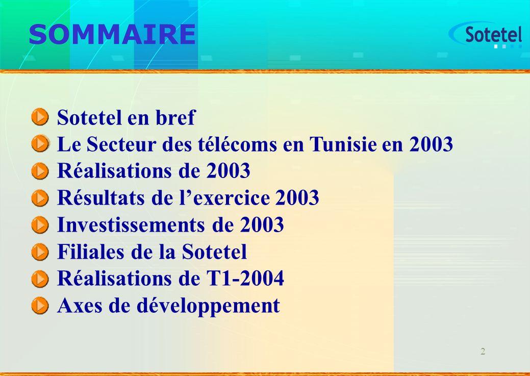 2 SOMMAIRE Sotetel en bref Le Secteur des télécoms en Tunisie en 2003 Réalisations de 2003 Résultats de lexercice 2003 Investissements de 2003 Filiale