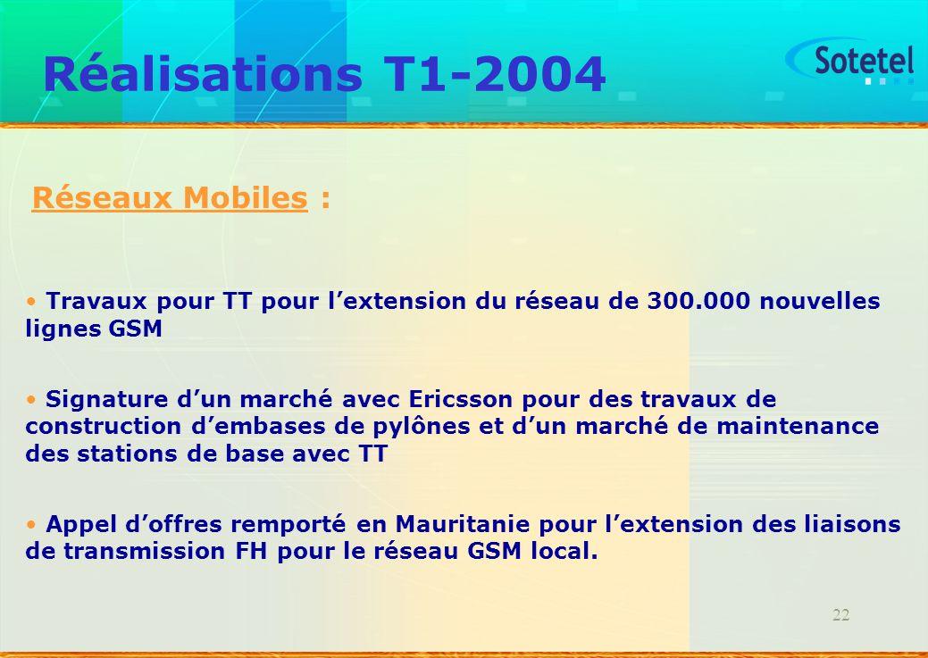 22 Réalisations T1-2004 Réseaux Mobiles : Travaux pour TT pour lextension du réseau de 300.000 nouvelles lignes GSM Signature dun marché avec Ericsson