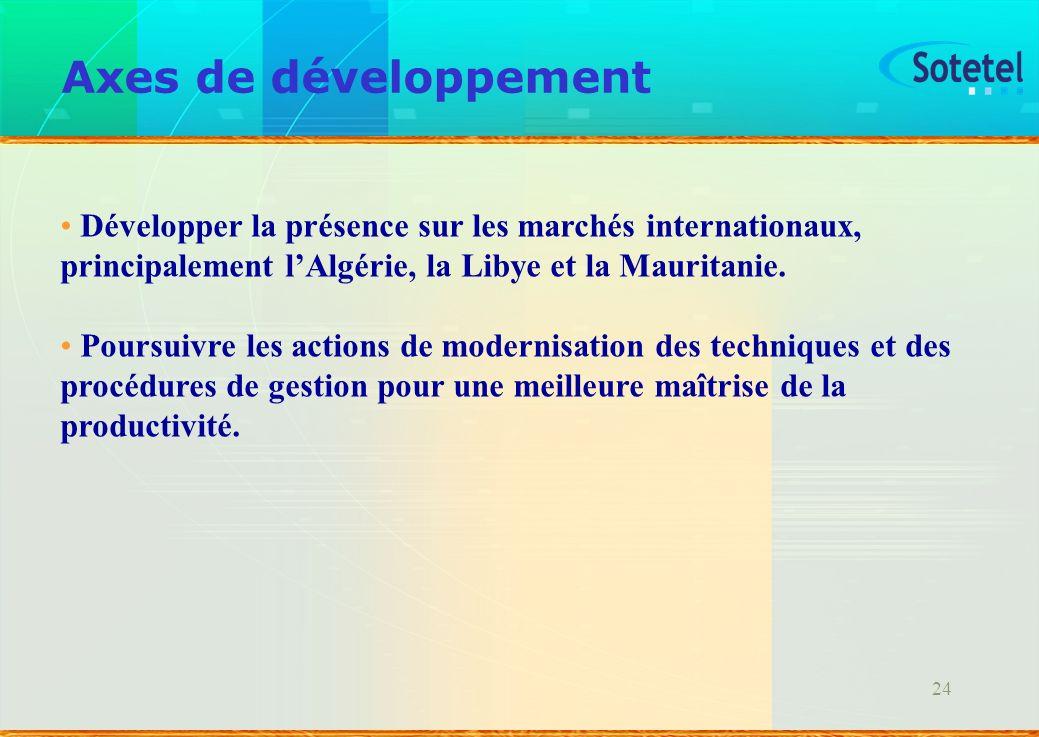 24 Axes de développement Développer la présence sur les marchés internationaux, principalement lAlgérie, la Libye et la Mauritanie. Poursuivre les act