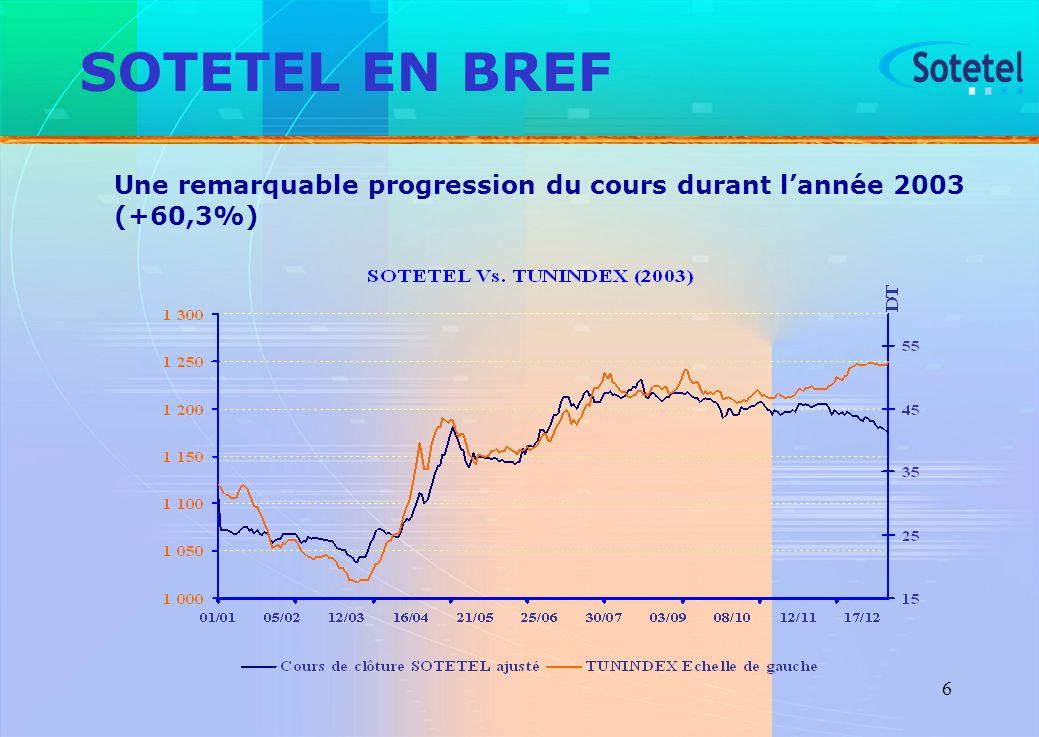 6 SOTETEL EN BREF Une remarquable progression du cours durant lannée 2003 (+60,3%)