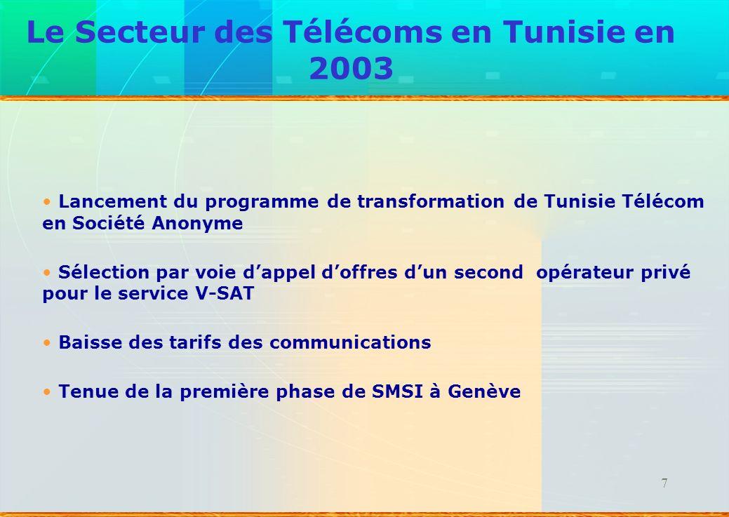 7 Le Secteur des Télécoms en Tunisie en 2003 Lancement du programme de transformation de Tunisie Télécom en Société Anonyme Sélection par voie dappel