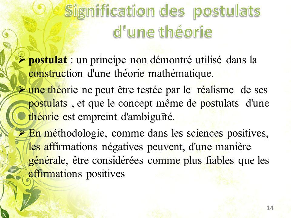 postulat : un principe non démontré utilisé dans la construction d'une théorie mathématique. une théorie ne peut être testée par le réalisme de ses po