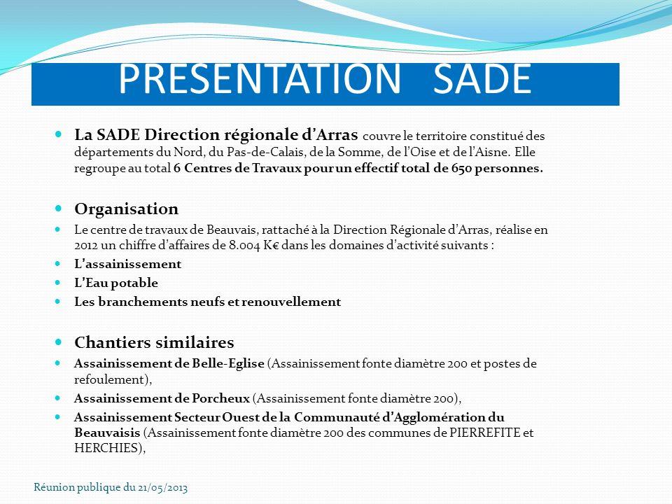 PRESENTATION SADE La SADE Direction régionale dArras couvre le territoire constitué des départements du Nord, du Pas-de-Calais, de la Somme, de lOise