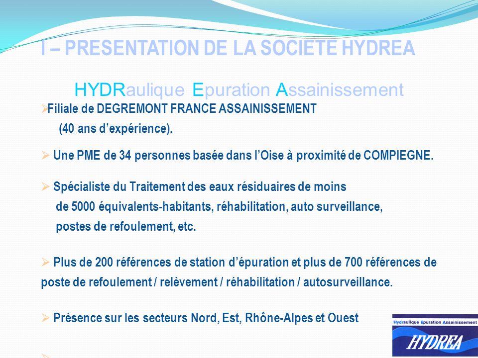 I – PRESENTATION DE LA SOCIETE HYDREA Filiale de DEGREMONT FRANCE ASSAINISSEMENT (40 ans dexpérience). Une PME de 34 personnes basée dans lOise à prox