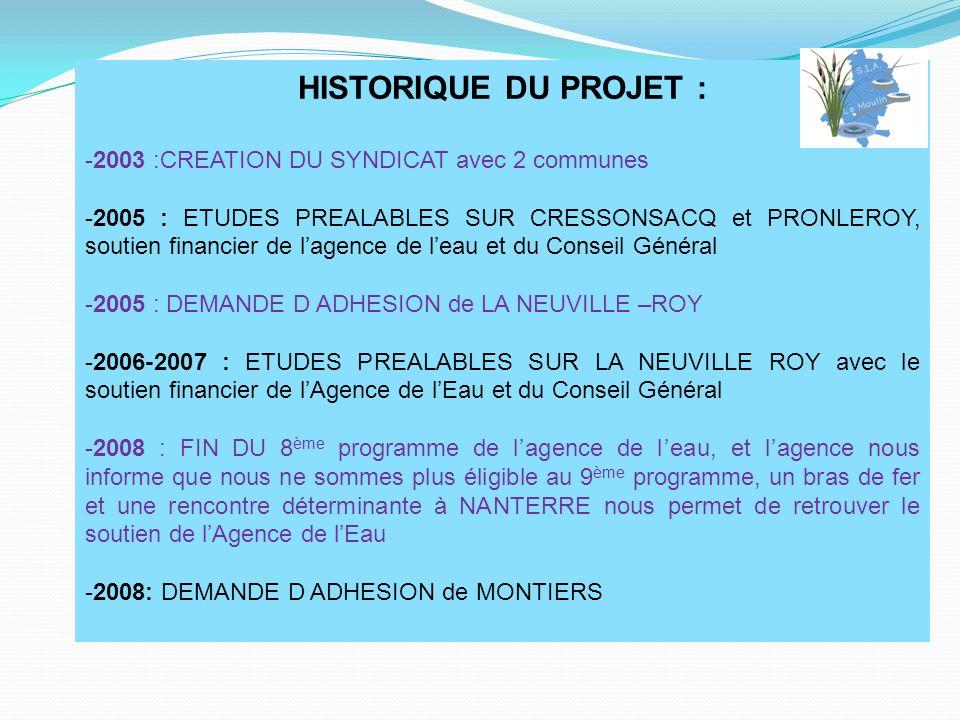 HISTORIQUE DU PROJET : -2003 :CREATION DU SYNDICAT avec 2 communes -2005 : ETUDES PREALABLES SUR CRESSONSACQ et PRONLEROY, soutien financier de lagenc