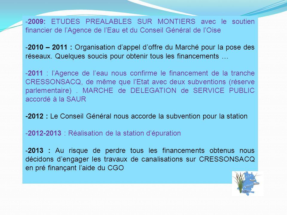 -2009: ETUDES PREALABLES SUR MONTIERS avec le soutien financier de lAgence de lEau et du Conseil Général de lOise -2010 – 2011 : Organisation dappel doffre du Marché pour la pose des réseaux.