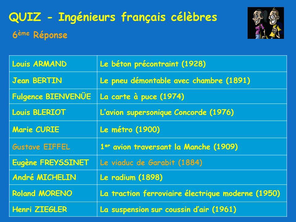 QUIZ - Ingénieurs français célèbres 6 ème Réponse Louis ARMANDLe béton précontraint (1928) Jean BERTINLe pneu démontable avec chambre (1891) Fulgence BIENVENÜELa carte à puce (1974) Louis BLERIOTLavion supersonique Concorde (1976) Marie CURIELe métro (1900) Gustave EIFFEL1 er avion traversant la Manche (1909) Eugène FREYSSINETLe viaduc de Garabit (1884) André MICHELINLe radium (1898) Roland MORENOLa traction ferroviaire électrique moderne (1950) Henri ZIEGLERLa suspension sur coussin dair (1961)