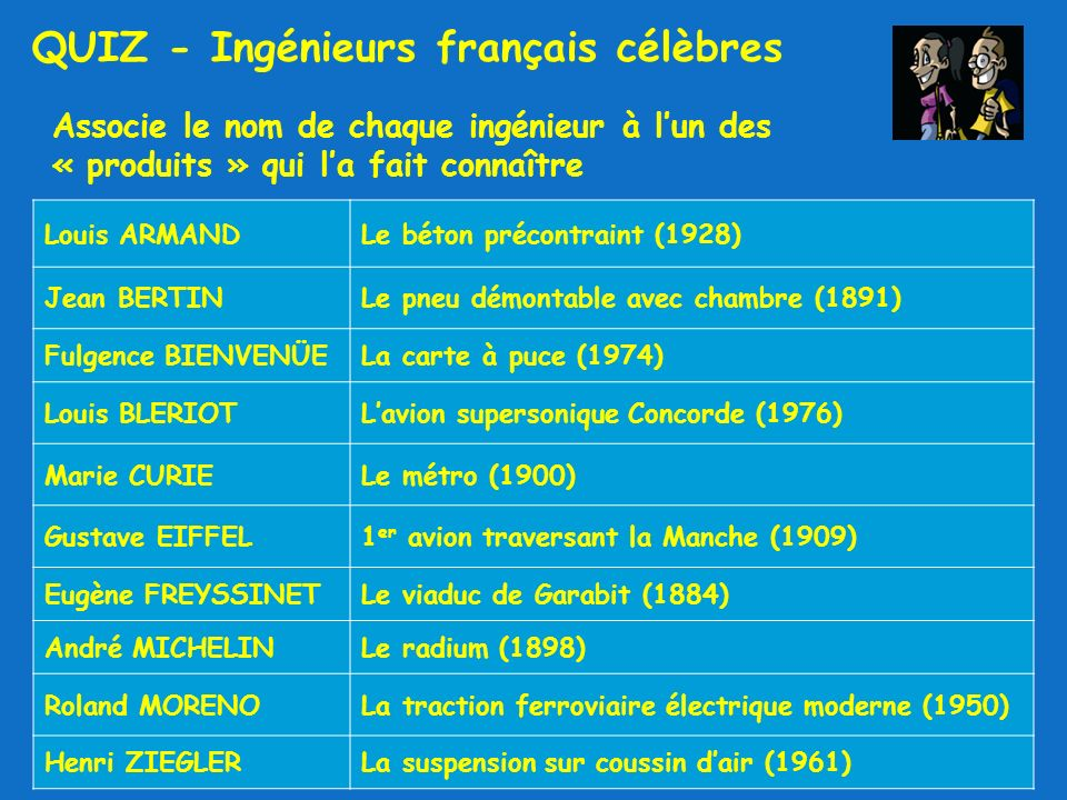 Associe le nom de chaque ingénieur à lun des « produits » qui la fait connaître Louis ARMANDLe béton précontraint (1928) Jean BERTINLe pneu démontable avec chambre (1891) Fulgence BIENVENÜELa carte à puce (1974) Louis BLERIOTLavion supersonique Concorde (1976) Marie CURIELe métro (1900) Gustave EIFFEL1 er avion traversant la Manche (1909) Eugène FREYSSINETLe viaduc de Garabit (1884) André MICHELINLe radium (1898) Roland MORENOLa traction ferroviaire électrique moderne (1950) Henri ZIEGLERLa suspension sur coussin dair (1961) QUIZ - Ingénieurs français célèbres