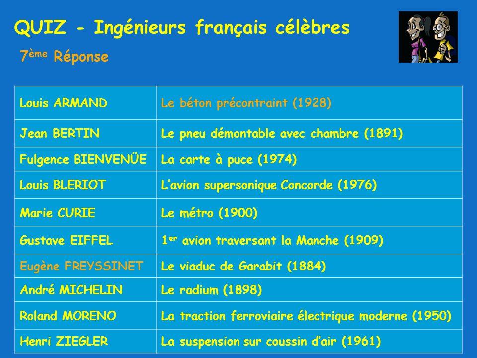 QUIZ - Ingénieurs français célèbres 7 ème Réponse Louis ARMANDLe béton précontraint (1928) Jean BERTINLe pneu démontable avec chambre (1891) Fulgence BIENVENÜELa carte à puce (1974) Louis BLERIOTLavion supersonique Concorde (1976) Marie CURIELe métro (1900) Gustave EIFFEL1 er avion traversant la Manche (1909) Eugène FREYSSINETLe viaduc de Garabit (1884) André MICHELINLe radium (1898) Roland MORENOLa traction ferroviaire électrique moderne (1950) Henri ZIEGLERLa suspension sur coussin dair (1961)
