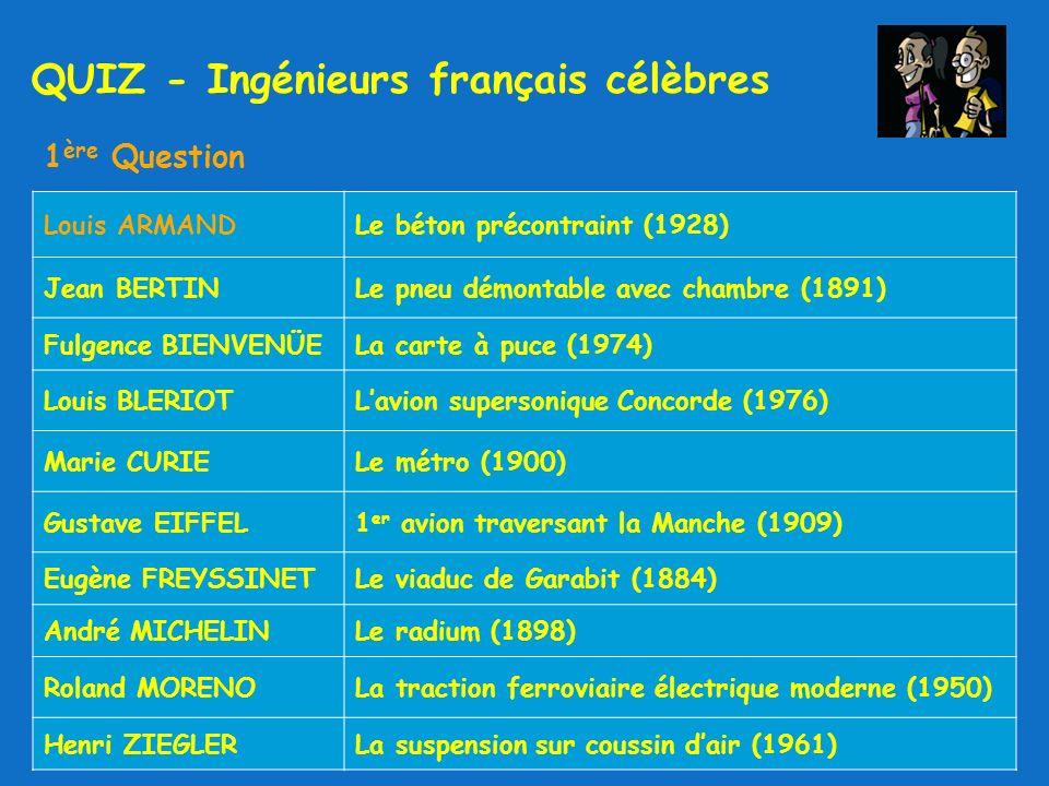 QUIZ - Ingénieurs français célèbres 8 ème Question Louis ARMANDLe béton précontraint (1928) Jean BERTINLe pneu démontable avec chambre (1891) Fulgence BIENVENÜELa carte à puce (1974) Louis BLERIOTLavion supersonique Concorde (1976) Marie CURIELe métro (1900) Gustave EIFFEL1 er avion traversant la Manche (1909) Eugène FREYSSINETLe viaduc de Garabit (1884) André MICHELINLe radium (1898) Roland MORENOLa traction ferroviaire électrique moderne (1950) Henri ZIEGLERLa suspension sur coussin dair (1961)