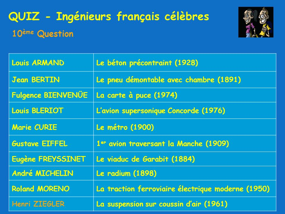 QUIZ - Ingénieurs français célèbres 10 ème Question Louis ARMANDLe béton précontraint (1928) Jean BERTINLe pneu démontable avec chambre (1891) Fulgenc