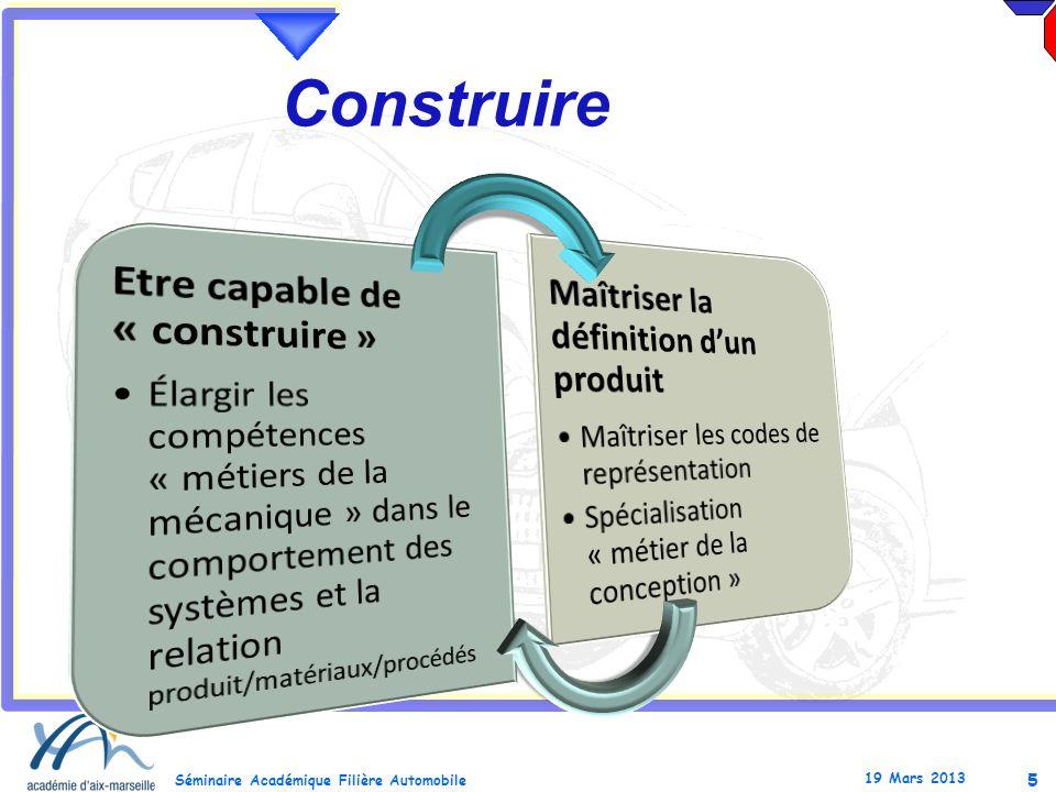 5 Séminaire Académique Filière Automobile 19 Mars 2013 Construire