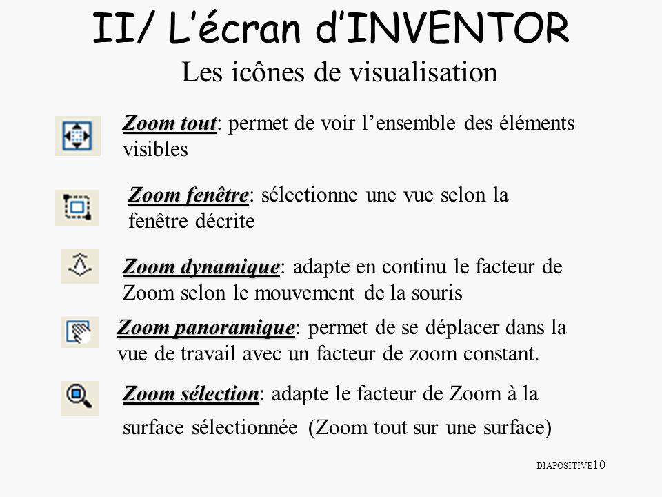 DIAPOSITIVE 10 II/ Lécran dINVENTOR Les icônes de visualisation Zoom tout Zoom tout: permet de voir lensemble des éléments visibles Zoom fenêtre Zoom