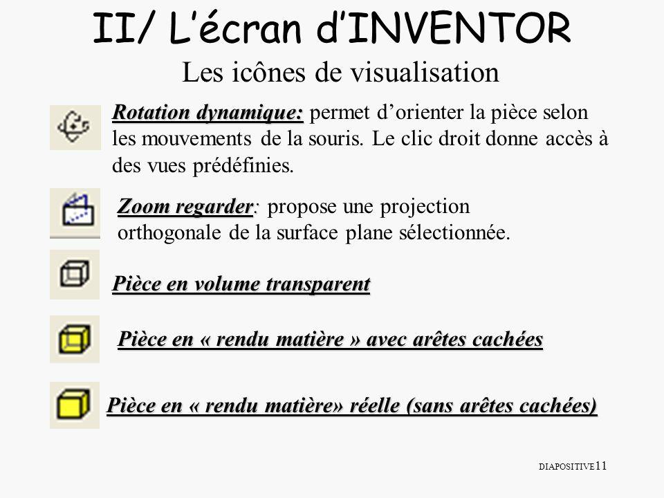 DIAPOSITIVE 11 II/ Lécran dINVENTOR Les icônes de visualisation Rotation dynamique: Rotation dynamique: permet dorienter la pièce selon les mouvements