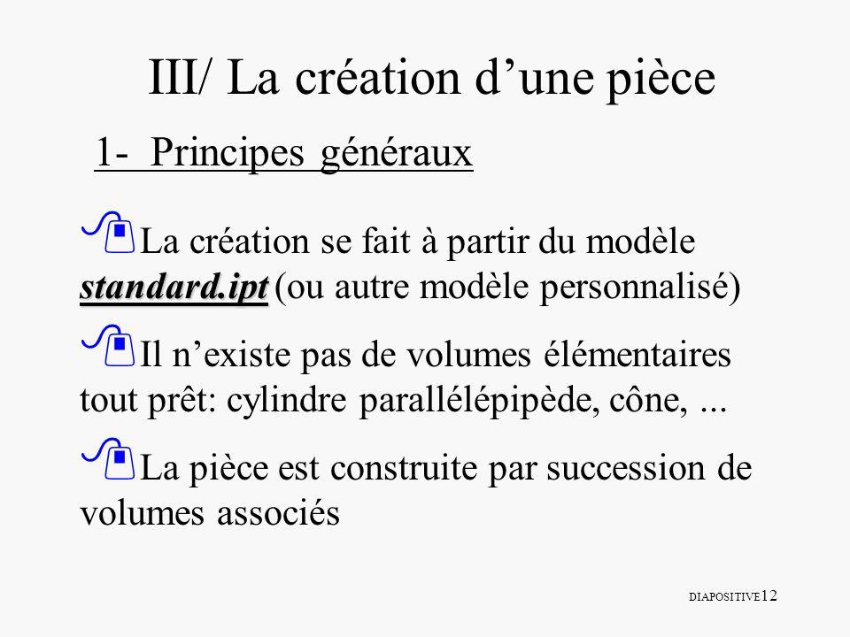 DIAPOSITIVE 12 III/ La création dune pièce 1- Principes généraux standard.ipt La création se fait à partir du modèle standard.ipt (ou autre modèle per