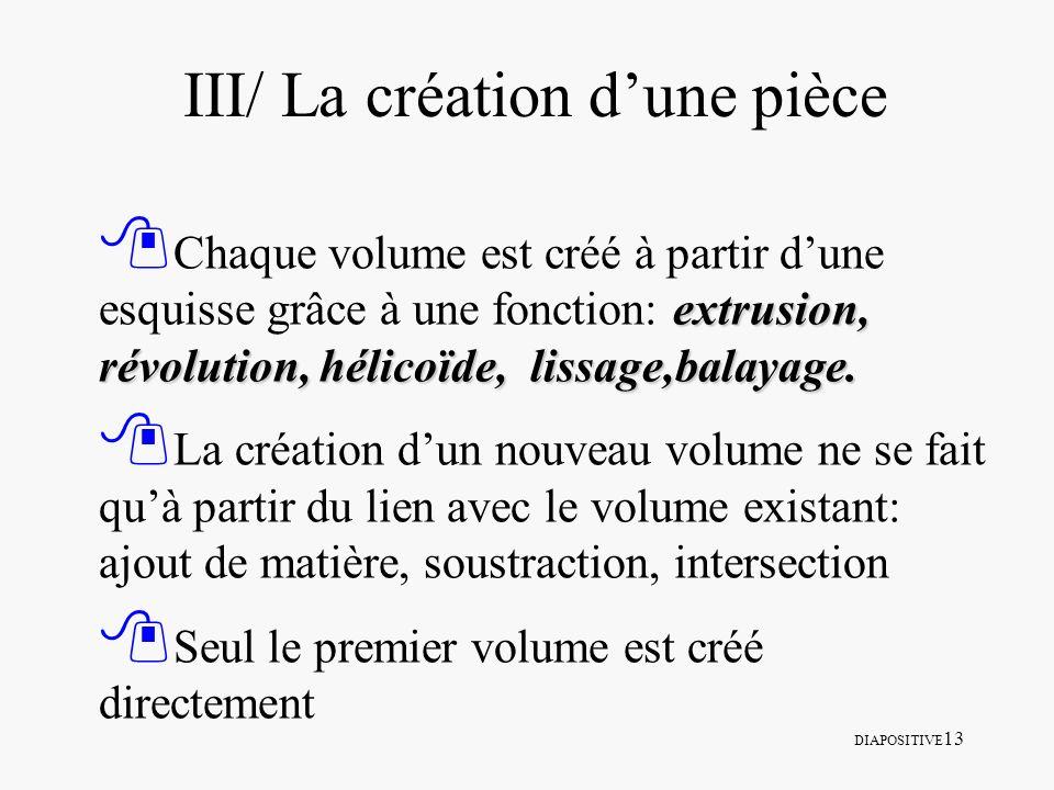 DIAPOSITIVE 13 III/ La création dune pièce extrusion, révolution, hélicoïde, lissage,balayage. Chaque volume est créé à partir dune esquisse grâce à u