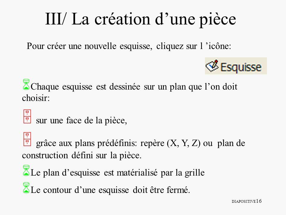 DIAPOSITIVE 16 III/ La création dune pièce 6 Chaque esquisse est dessinée sur un plan que lon doit choisir: 5 sur une face de la pièce, 5 grâce aux pl