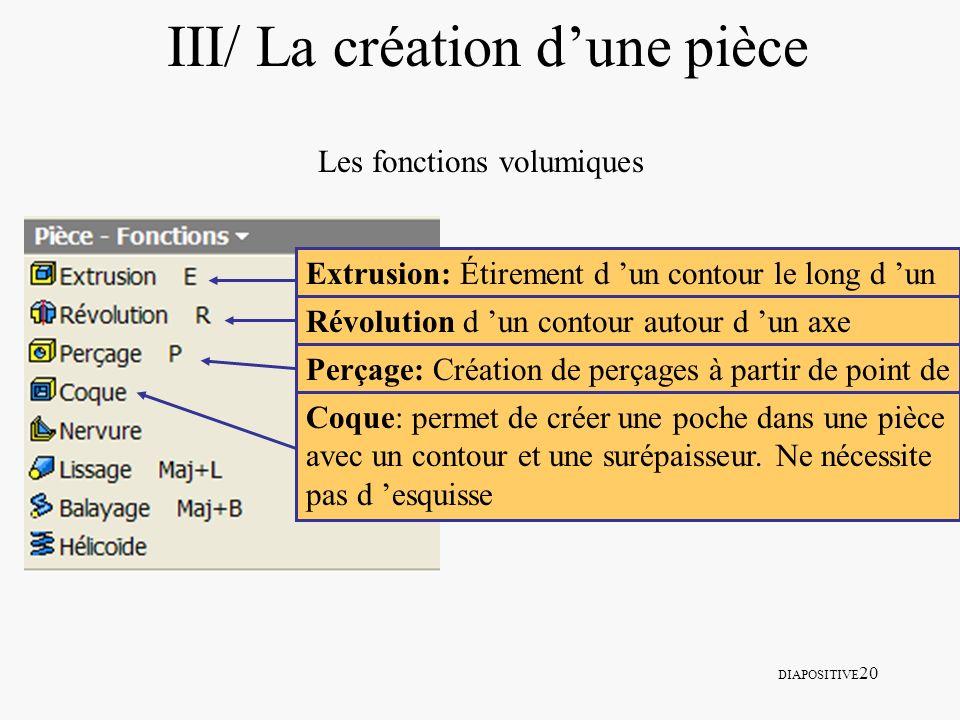 DIAPOSITIVE 20 III/ La création dune pièce Les fonctions volumiques Extrusion: Étirement d un contour le long d un axe Révolution d un contour autour