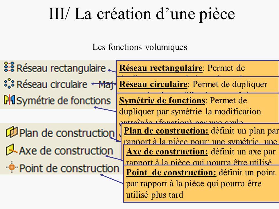 DIAPOSITIVE 22 III/ La création dune pièce Les fonctions volumiques Réseau rectangulaire: Permet de dupliquer en translation suivant 2 directions la m