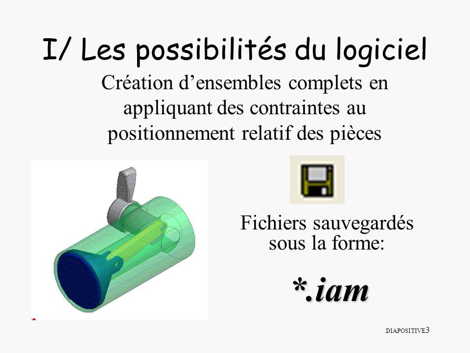 DIAPOSITIVE 3 I/ Les possibilités du logiciel Création densembles complets en appliquant des contraintes au positionnement relatif des pièces Fichiers