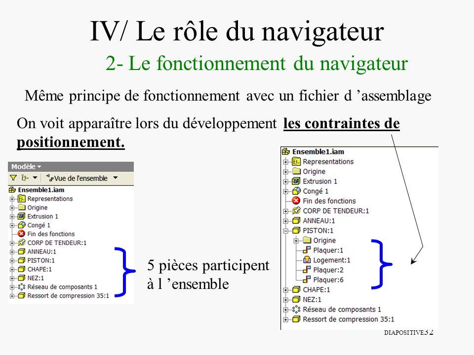 DIAPOSITIVE 32 IV/ Le rôle du navigateur 2- Le fonctionnement du navigateur Même principe de fonctionnement avec un fichier d assemblage 5 pièces part