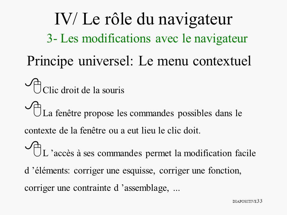 DIAPOSITIVE 33 IV/ Le rôle du navigateur 3- Les modifications avec le navigateur Clic droit de la souris La fenêtre propose les commandes possibles da
