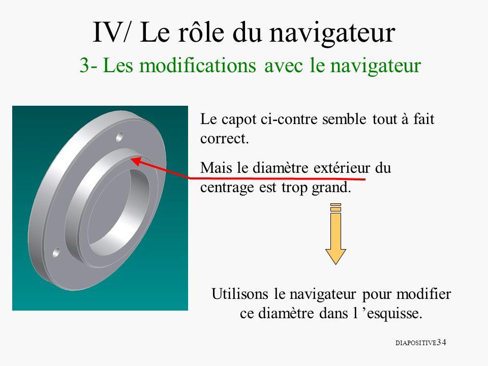 DIAPOSITIVE 34 IV/ Le rôle du navigateur 3- Les modifications avec le navigateur Le capot ci-contre semble tout à fait correct. Mais le diamètre extér