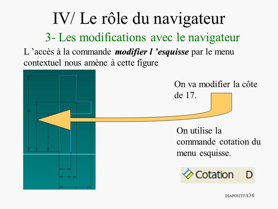DIAPOSITIVE 36 IV/ Le rôle du navigateur 3- Les modifications avec le navigateur modifier l esquisse L accès à la commande modifier l esquisse par le