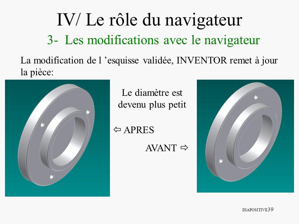 DIAPOSITIVE 39 IV/ Le rôle du navigateur 3- Les modifications avec le navigateur La modification de l esquisse validée, INVENTOR remet à jour la pièce