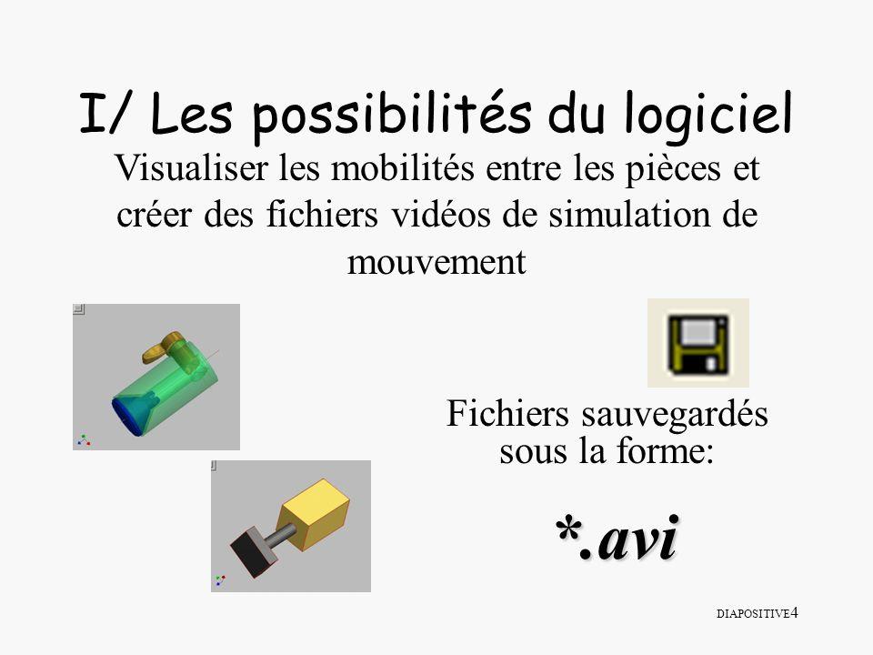DIAPOSITIVE 4 I/ Les possibilités du logiciel Visualiser les mobilités entre les pièces et créer des fichiers vidéos de simulation de mouvement Fichie