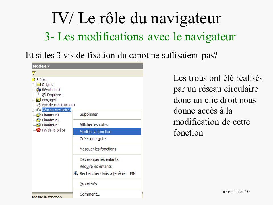 DIAPOSITIVE 40 IV/ Le rôle du navigateur 3- Les modifications avec le navigateur Et si les 3 vis de fixation du capot ne suffisaient pas? Les trous on
