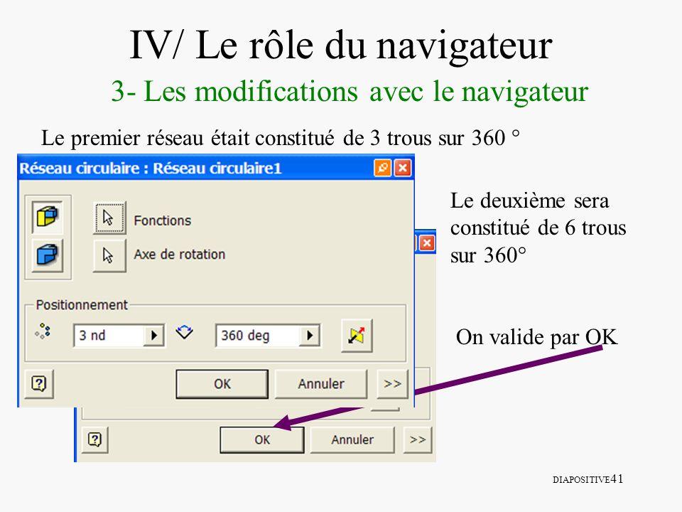 DIAPOSITIVE 41 IV/ Le rôle du navigateur 3- Les modifications avec le navigateur Le premier réseau était constitué de 3 trous sur 360 ° Le deuxième se