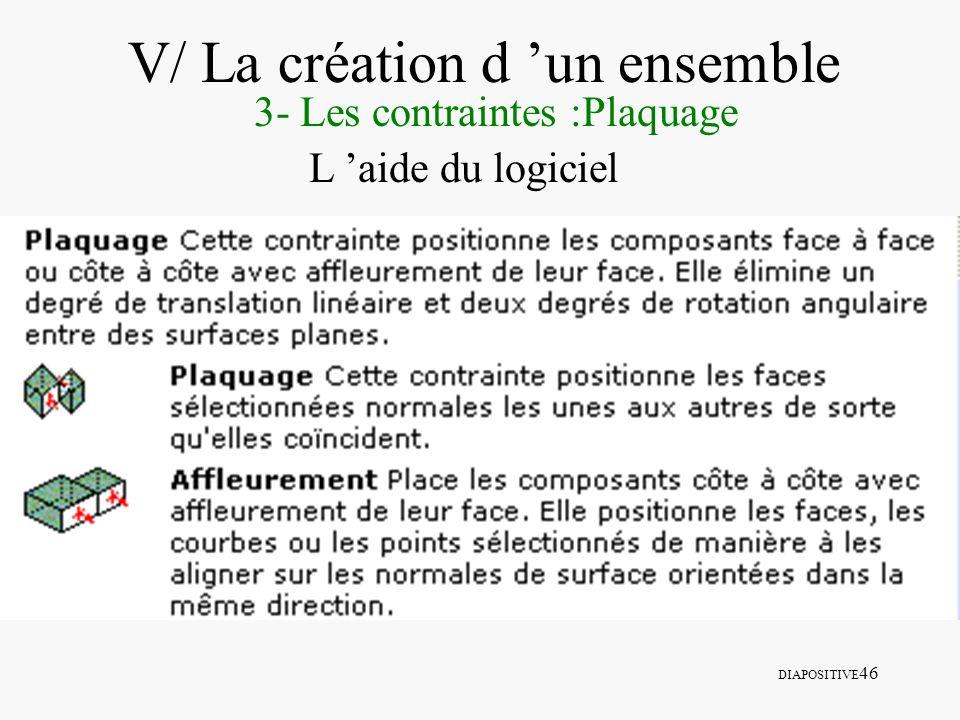 DIAPOSITIVE 46 V/ La création d un ensemble 3- Les contraintes :Plaquage L aide du logiciel